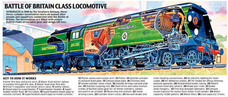 locomotive engine diagram cutaway drawings bagdcontext csm